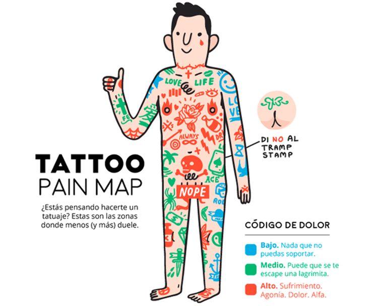 dolor por zonas tatuadas